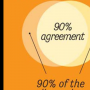 The 90 percent negotiation rule